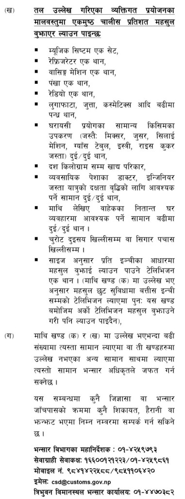 (Source: Nepal customs, mysansar.com)