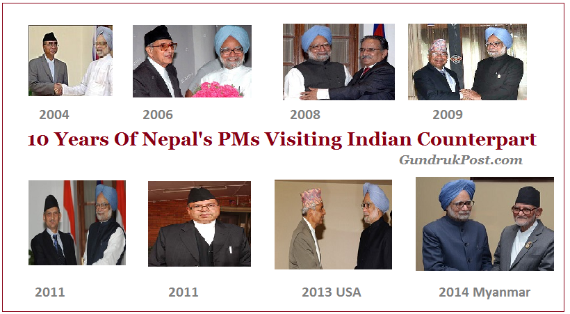 10 years of Nepal's Prime Ministers visiting their Indian counterparts